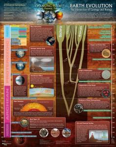 2012 Changing Planet